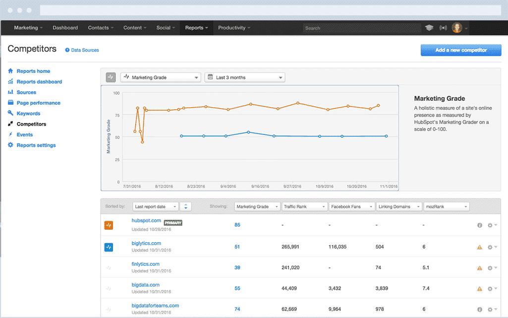 ThinkPod Agency, Design, Website Design, Digital Marketing, Search Engine Optimization